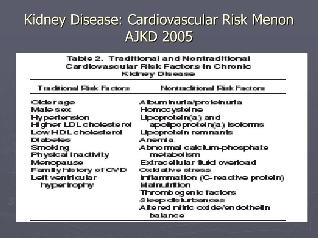 Kidney Disease: Cardiovascular Risk Menon AJKD 2005