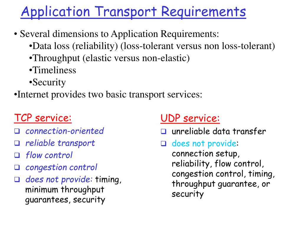 Application Transport Requirements