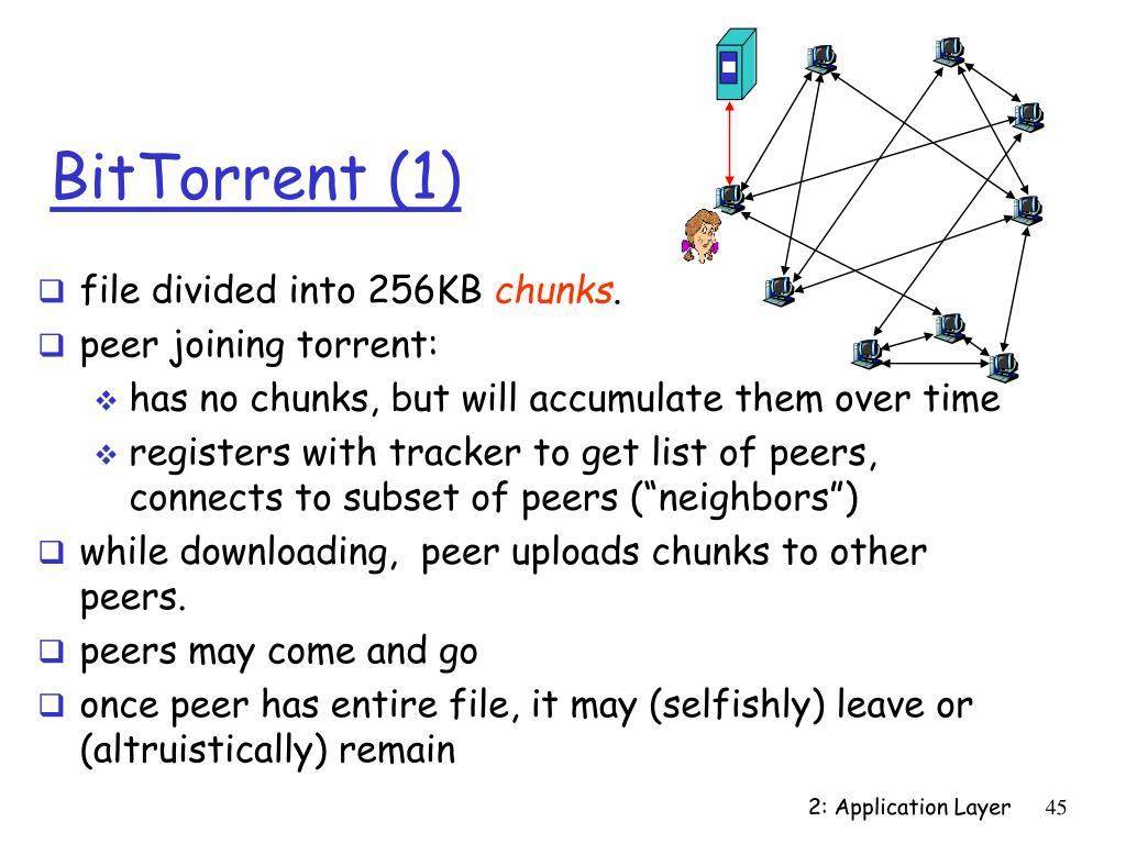 BitTorrent (1)