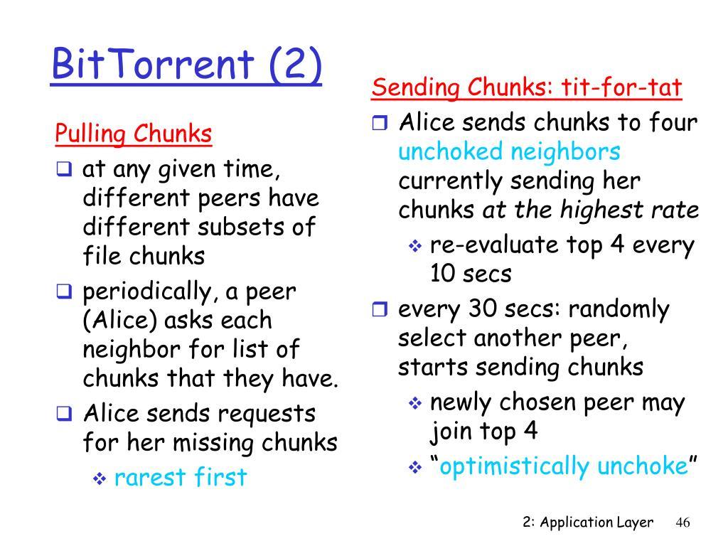 BitTorrent (2)