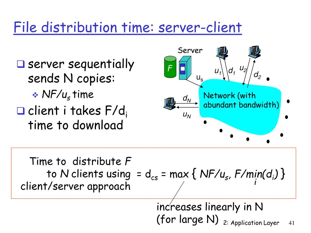 File distribution time: server-client