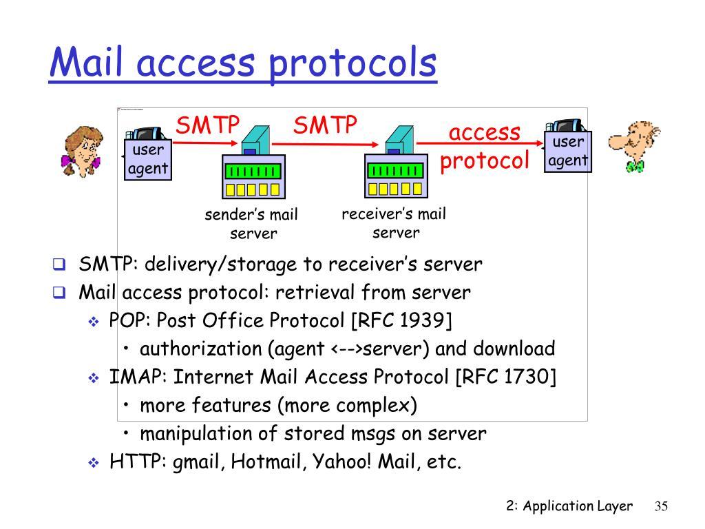 Mail access protocols