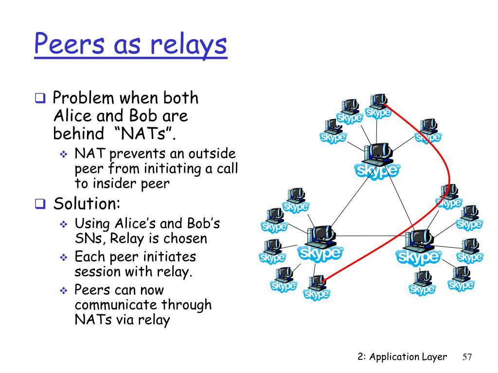 Peers as relays