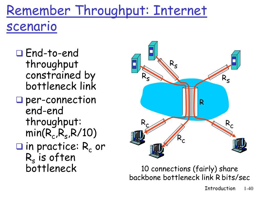 Remember Throughput: Internet scenario