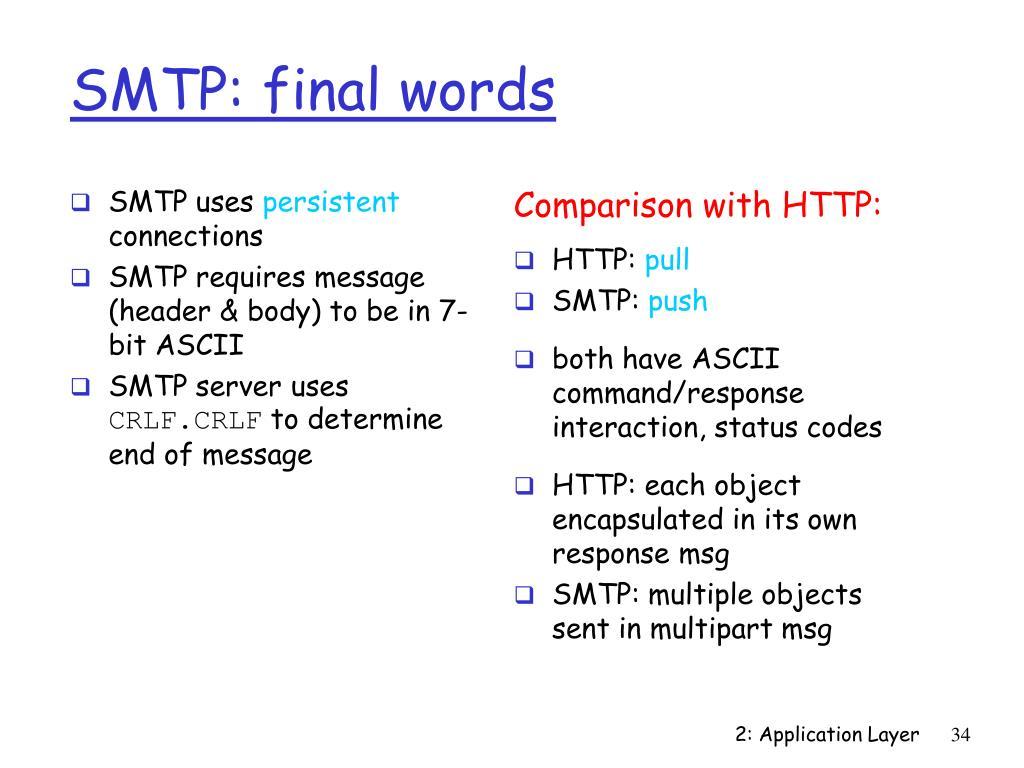 SMTP: final words