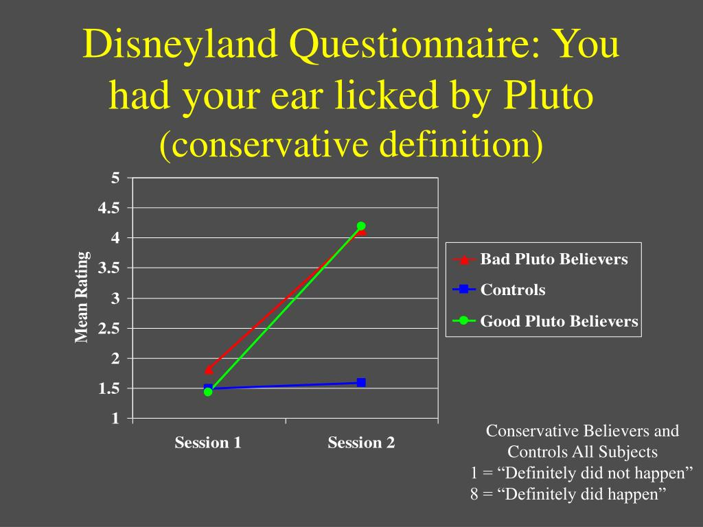 Disneyland Questionnaire: You had your ear licked by Pluto