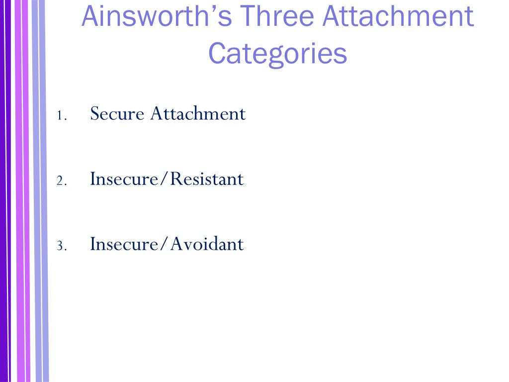 Ainsworth's Three Attachment Categories