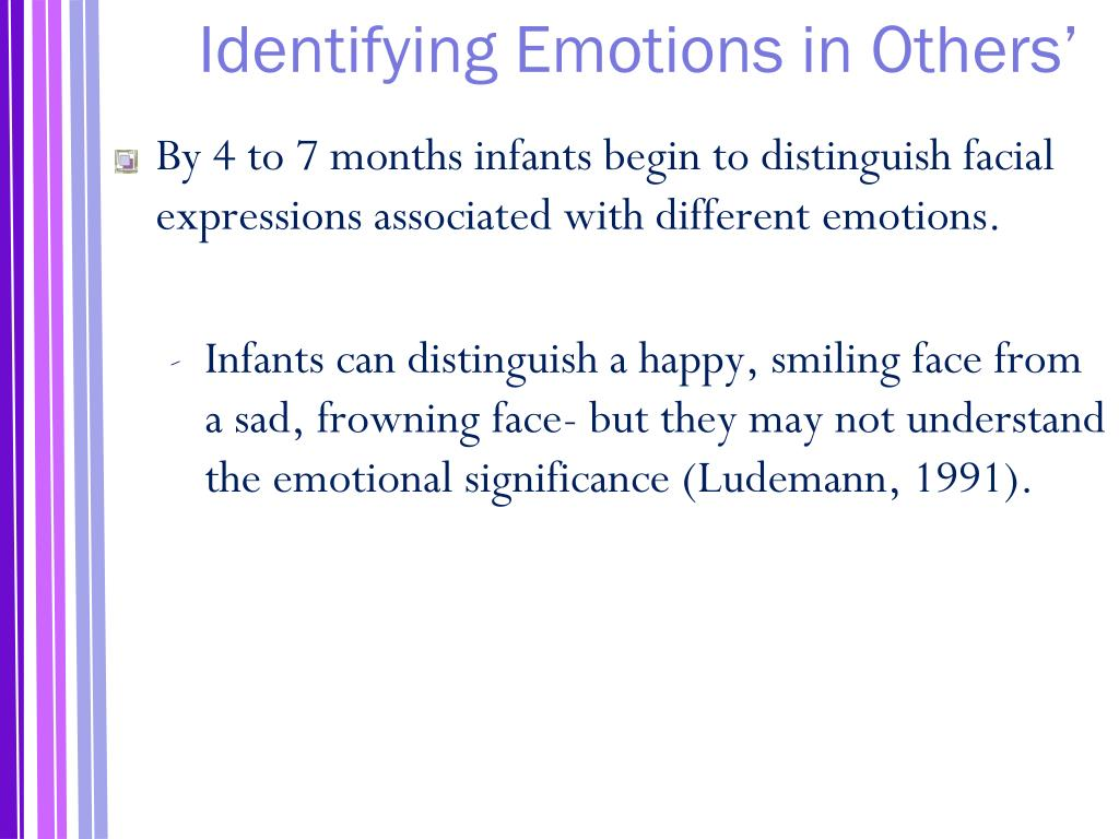 Identifying Emotions in Others'