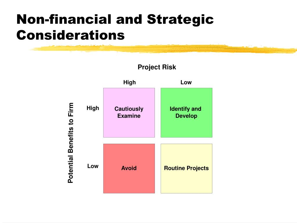 Non-financial and Strategic Considerations