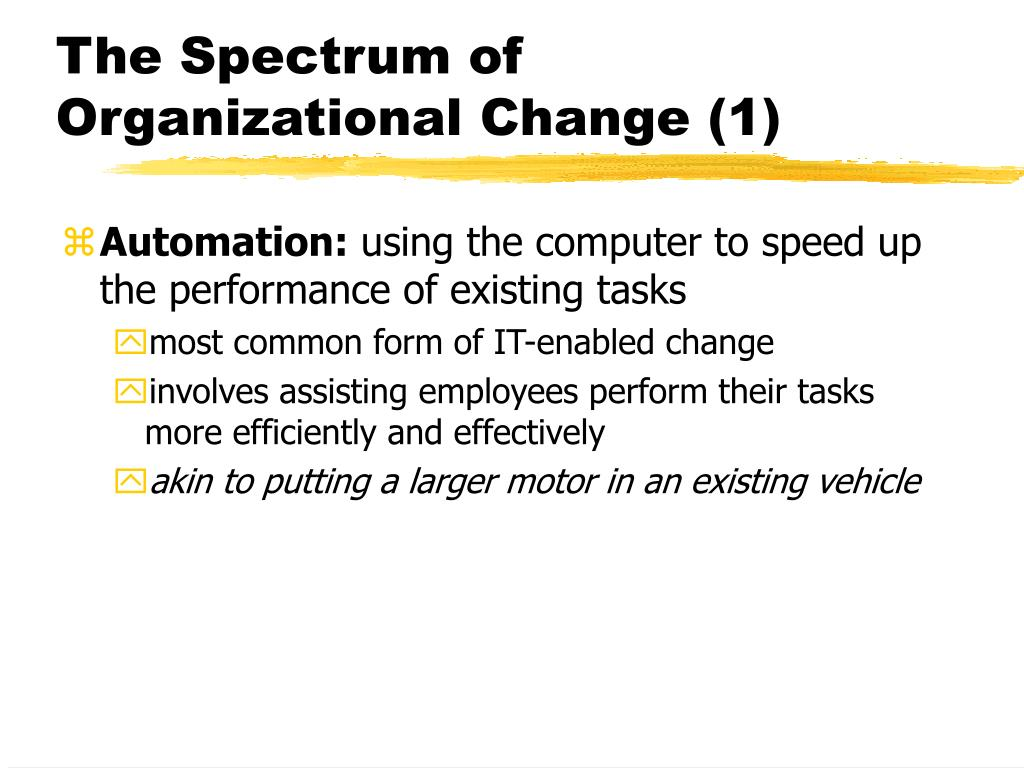 The Spectrum of Organizational Change (1)