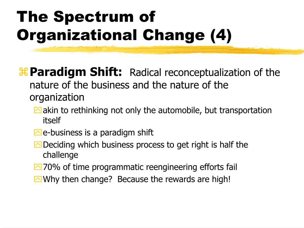 The Spectrum of Organizational Change (4)