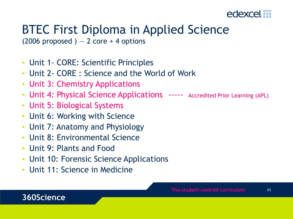 BTEC First Diploma in Applied Science