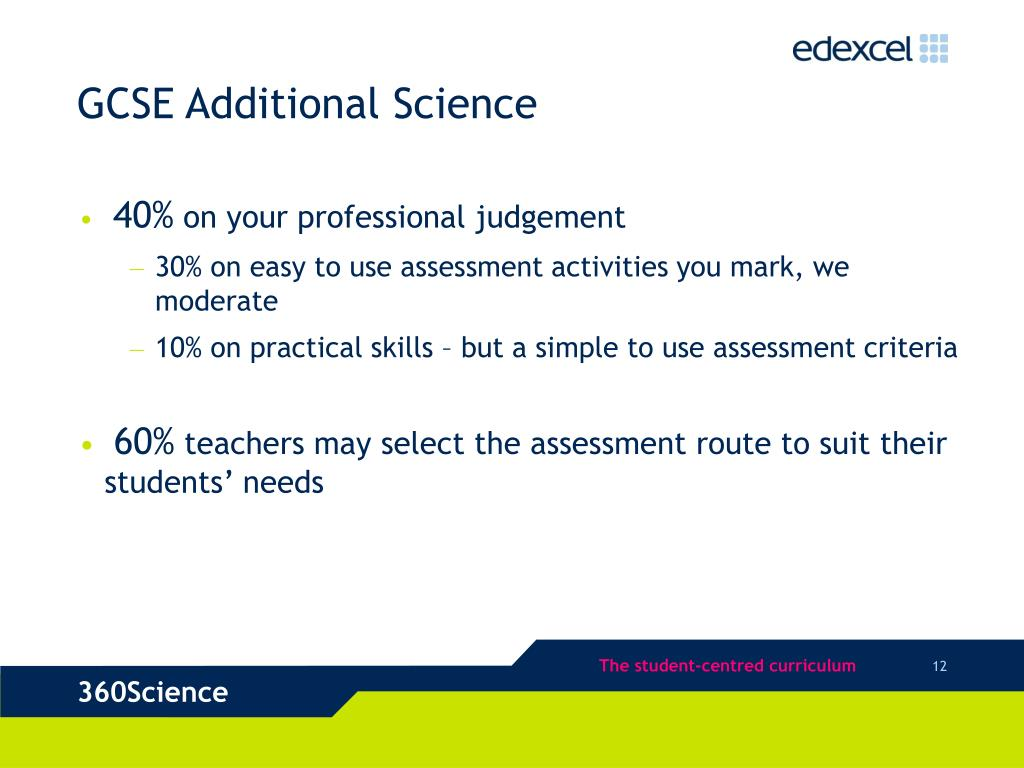 GCSE Additional Science