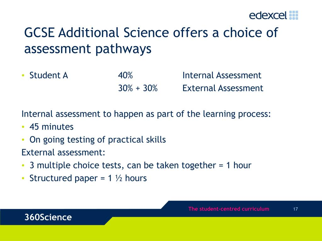 GCSE Additional Science offers a choice of assessment pathways