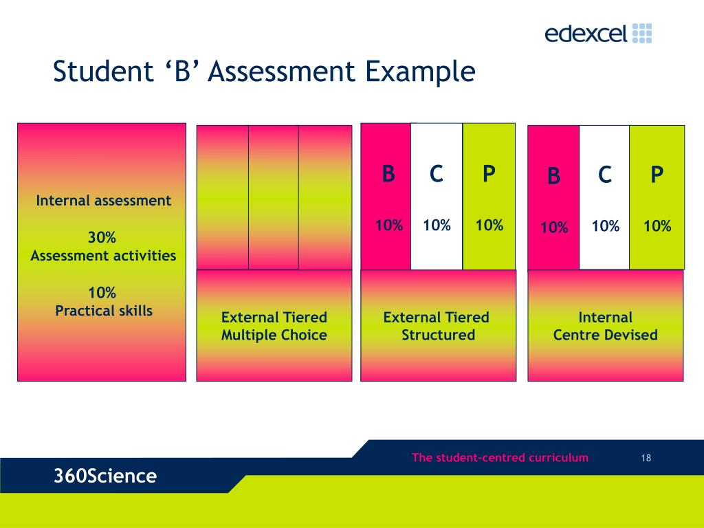Student 'B' Assessment Example