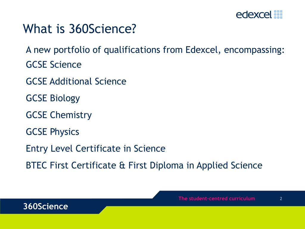 What is 360Science?