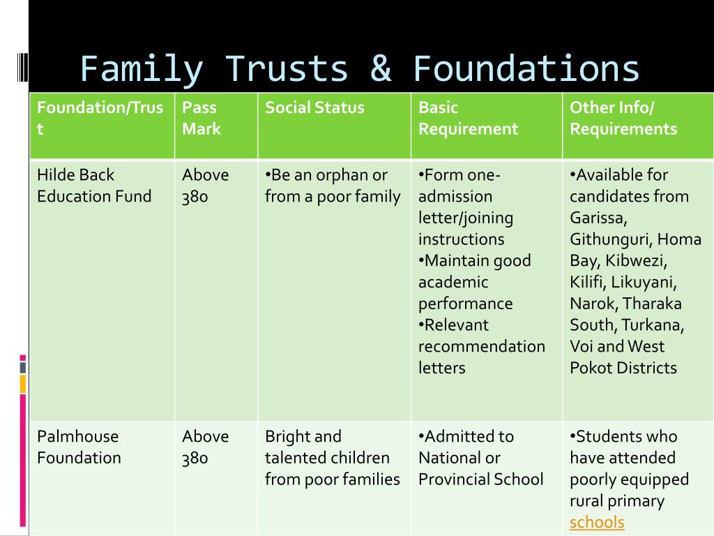 Family Trusts & Foundations