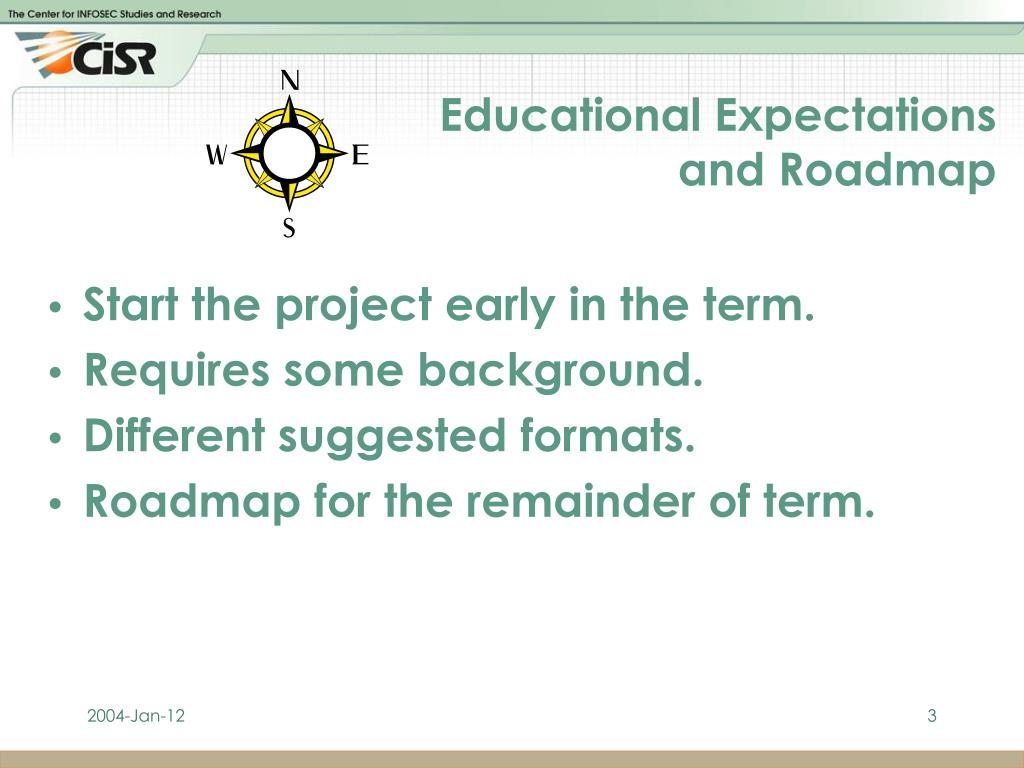 Educational Expectations