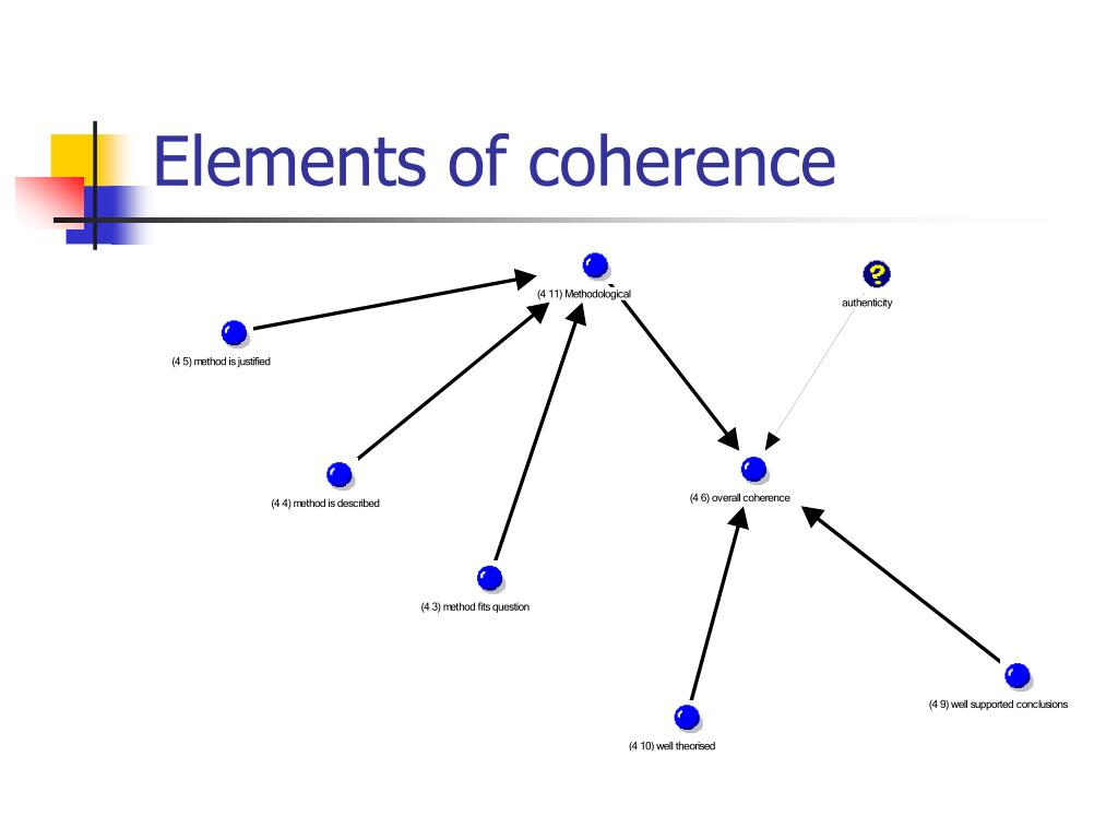 Elements of coherence