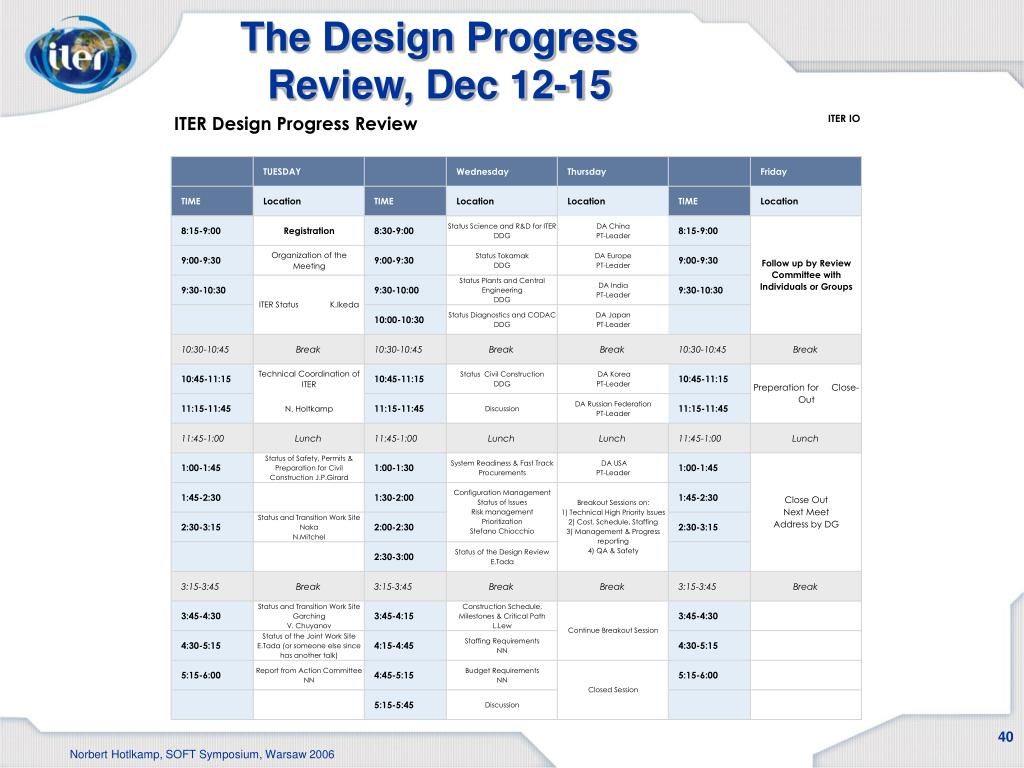 The Design Progress Review, Dec 12-15
