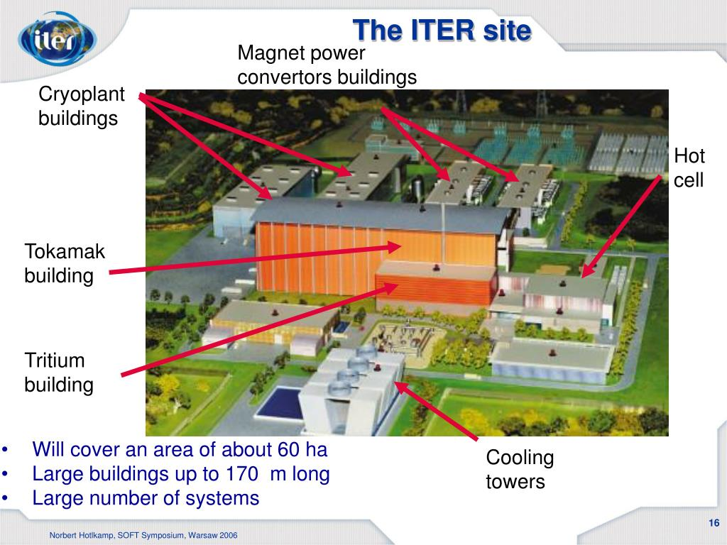 The ITER site