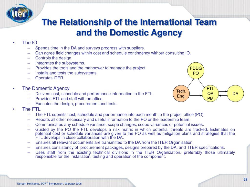 The Relationship of the International Team and the Domestic Agency