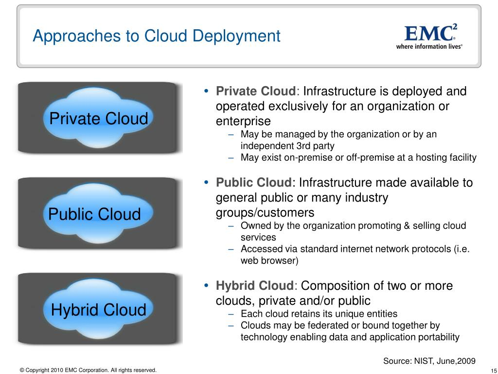 Approaches to Cloud Deployment