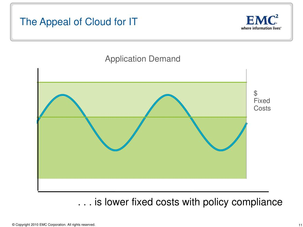 The Appeal of Cloud for IT