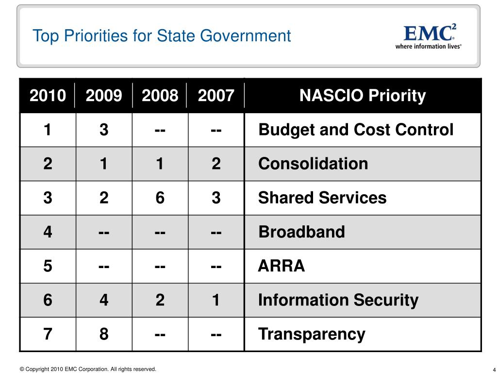 Top Priorities for State Government