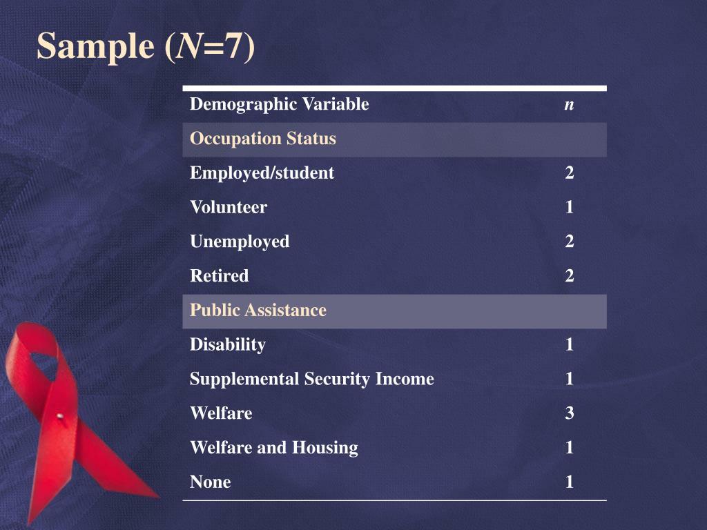 Sample (