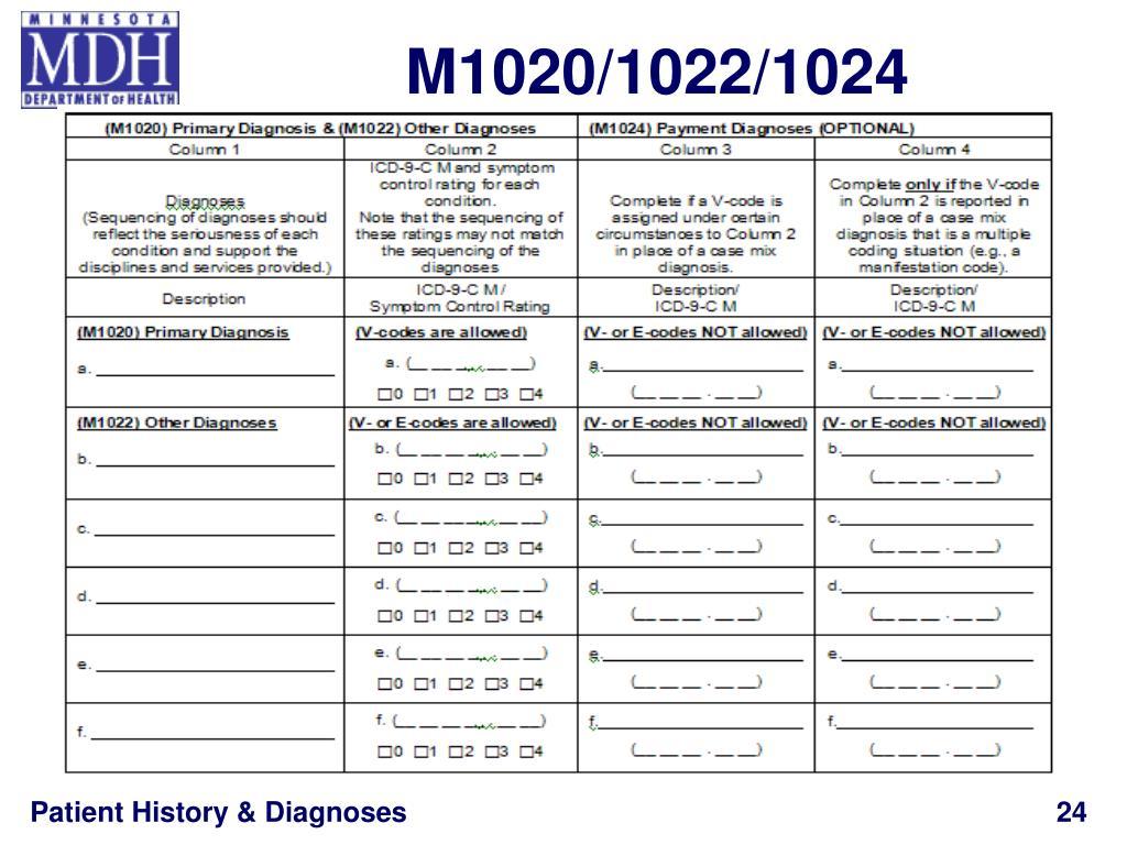 M1020/1022/1024