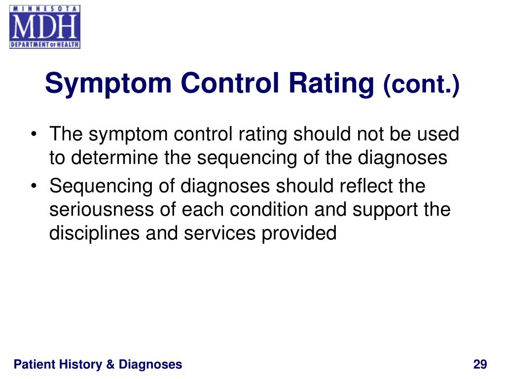 Symptom Control Rating