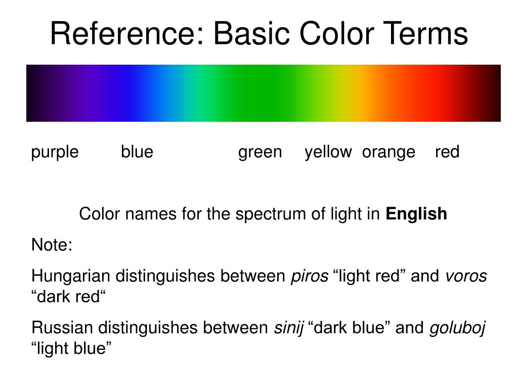 Reference: Basic Color Terms
