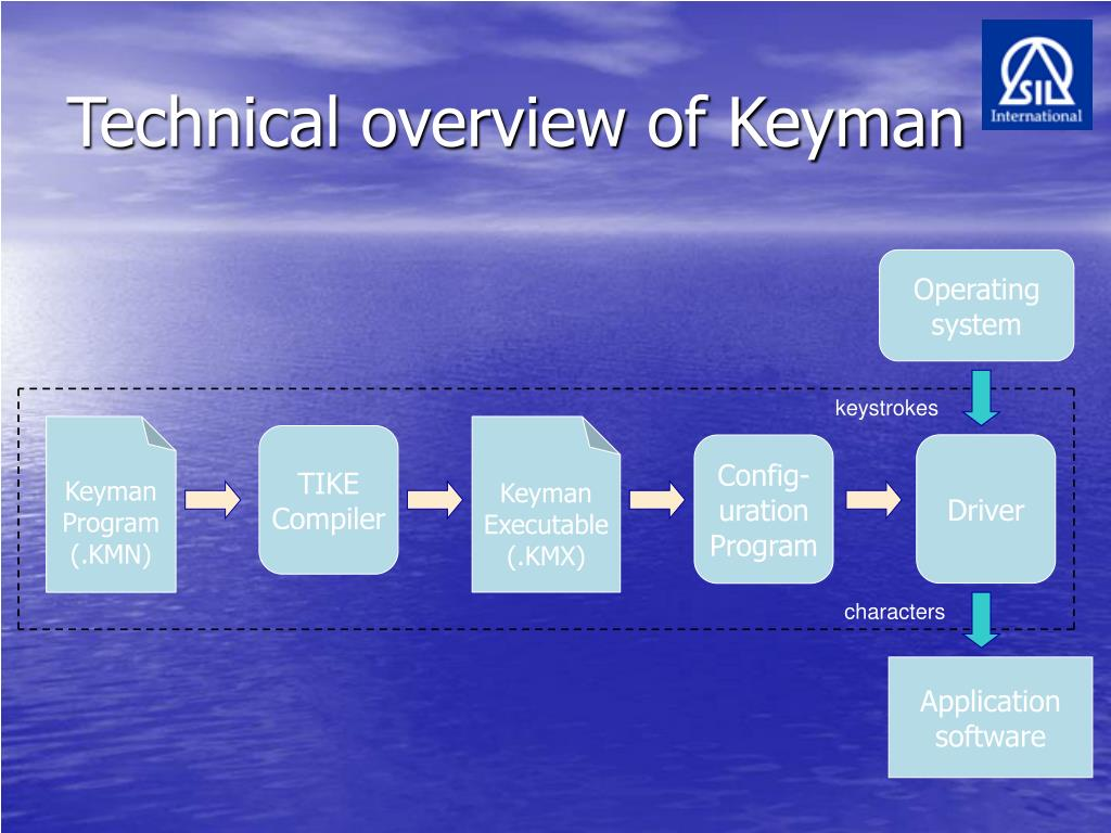 Technical overview of Keyman