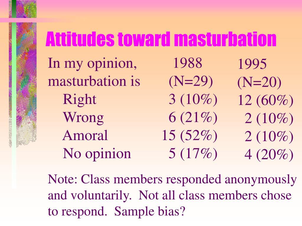 Attitudes toward masturbation