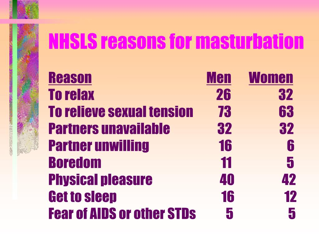 NHSLS reasons for masturbation