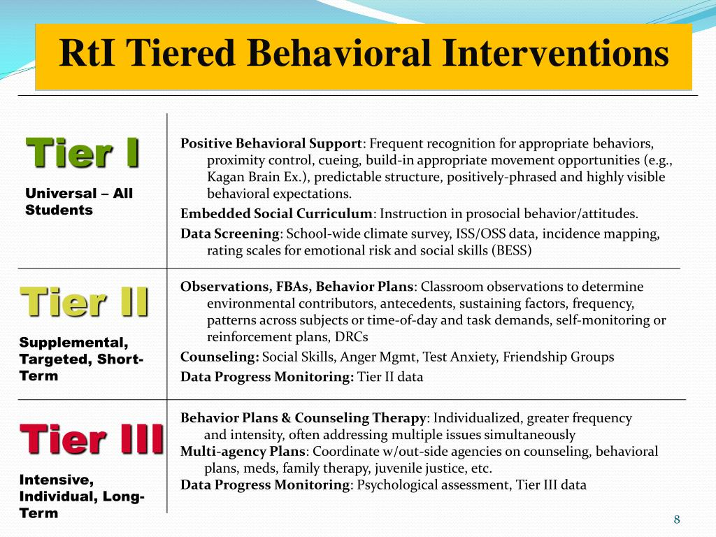 RtI Tiered Behavioral Interventions