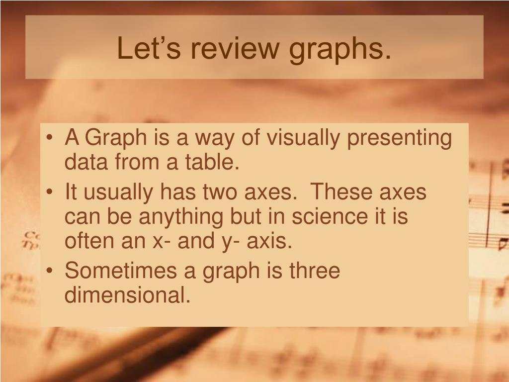 Let's review graphs.
