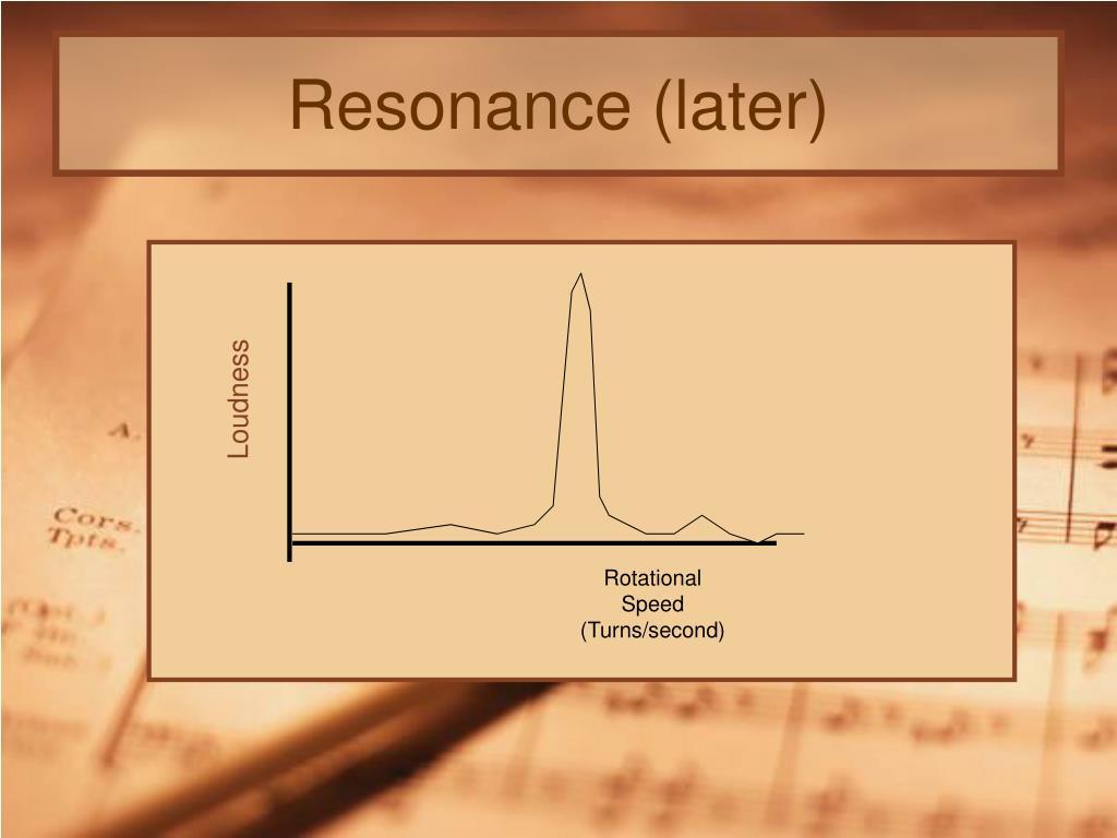 Resonance (later)