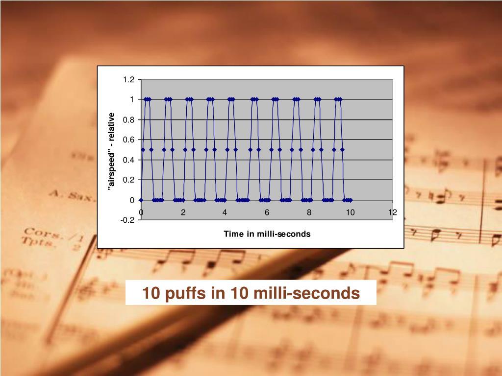 10 puffs in 10 milli-seconds