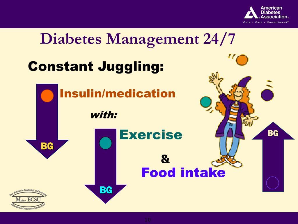 Diabetes Management 24/7