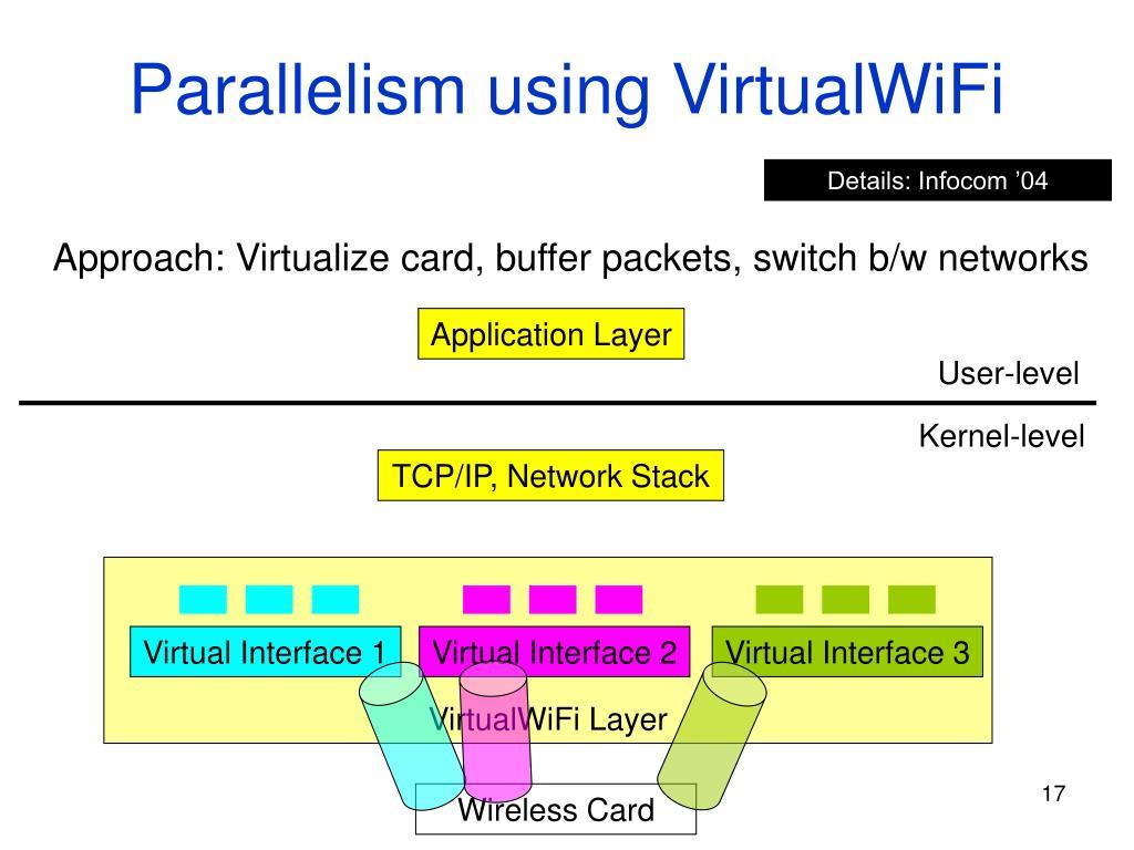 Parallelism using VirtualWiFi