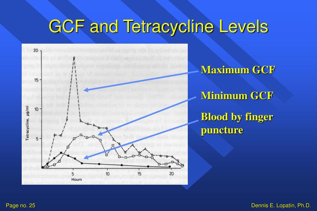 GCF and Tetracycline Levels