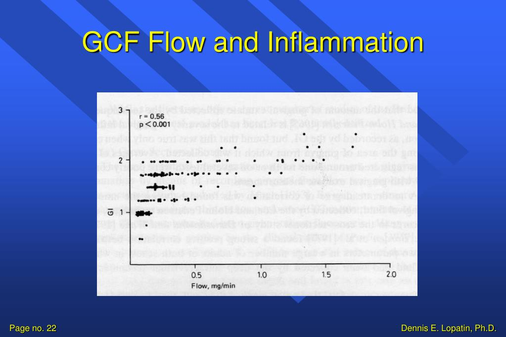 GCF Flow and Inflammation