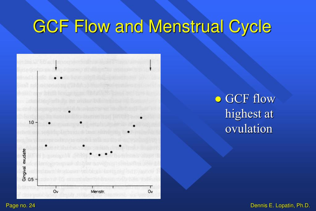 GCF Flow and Menstrual Cycle