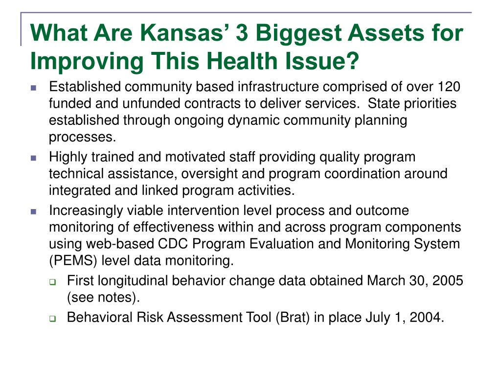 What Are Kansas' 3 Biggest Assets for Improving This Health Issue?