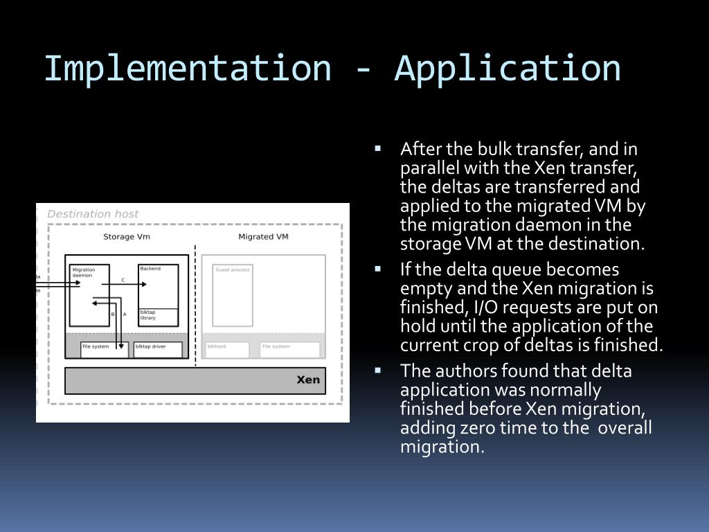 Implementation - Application