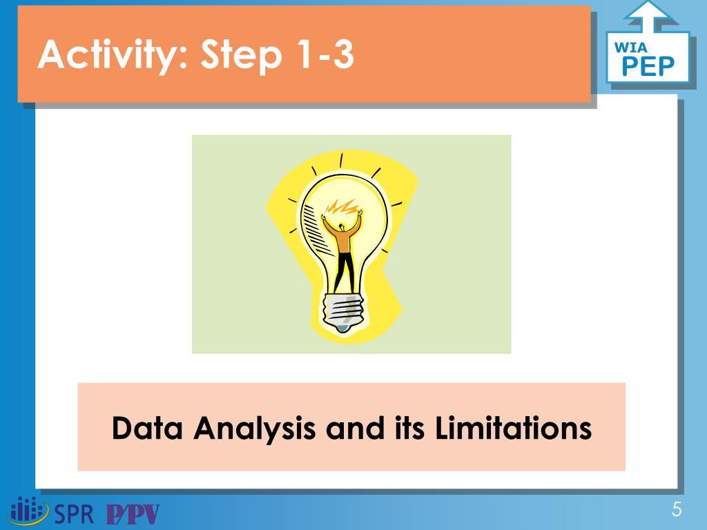Activity: Step 1-3