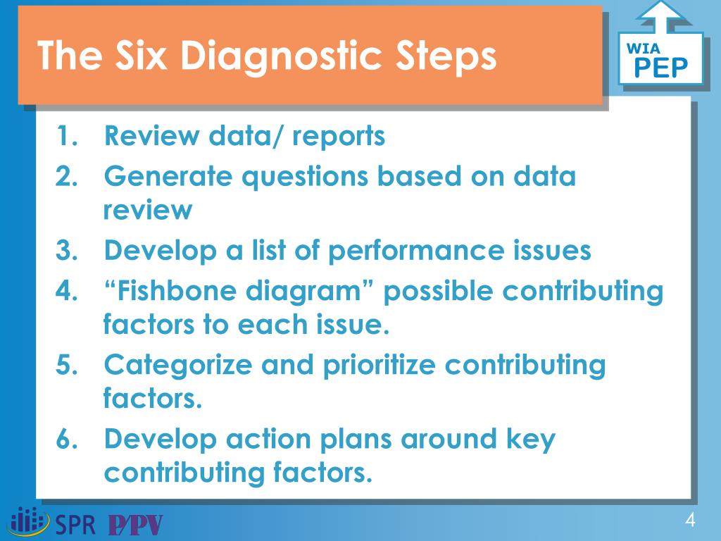 The Six Diagnostic Steps