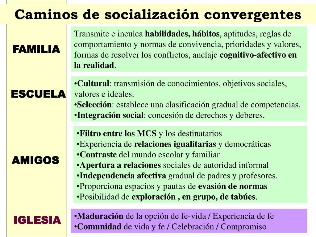 Caminos de socialización convergentes